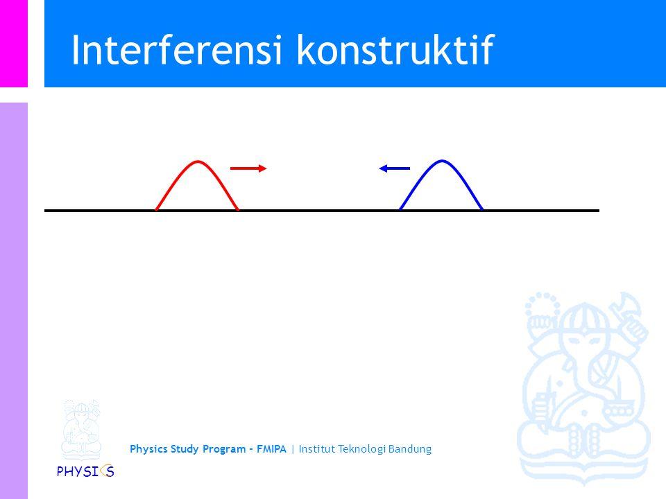 Interferensi konstruktif