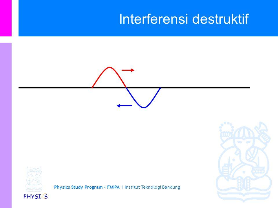 Interferensi destruktif