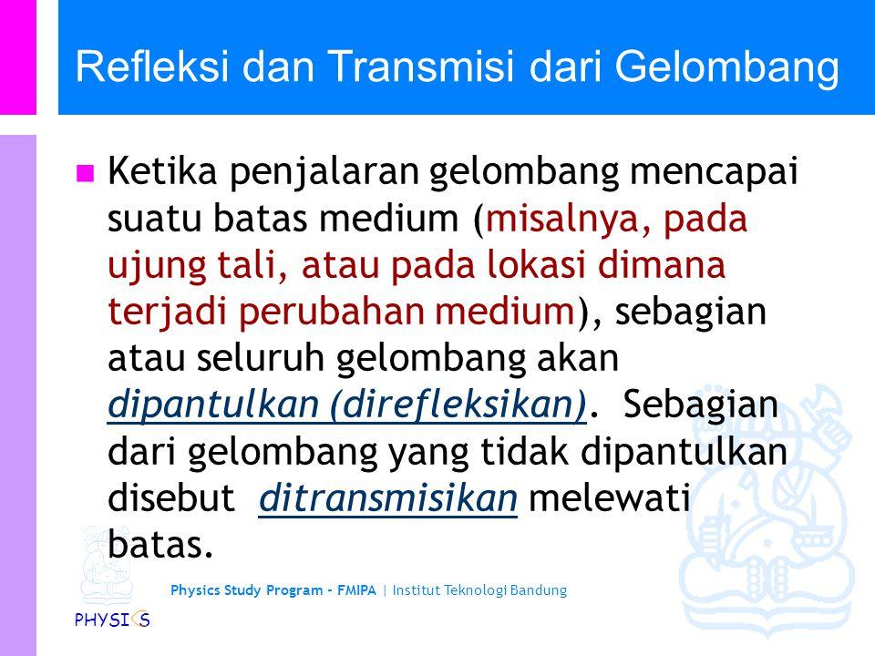 Refleksi dan Transmisi dari Gelombang