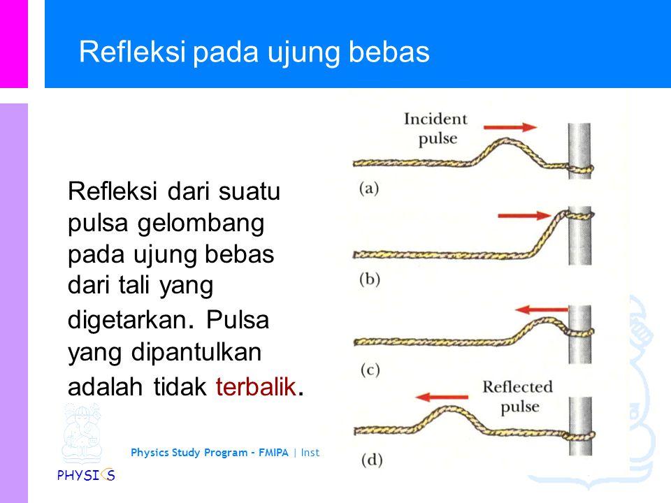 Refleksi pada ujung bebas