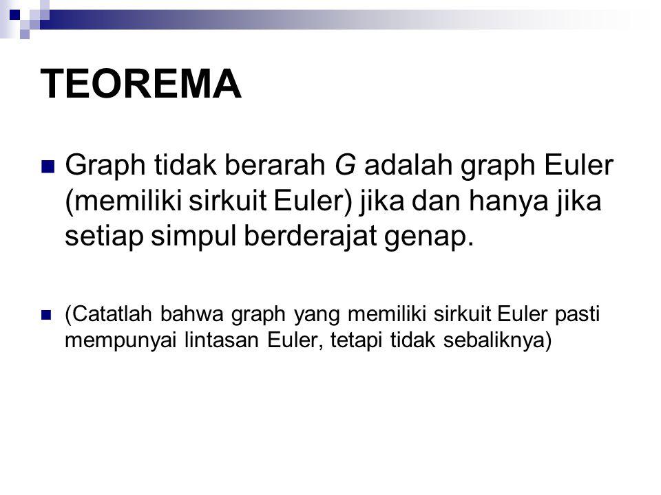 TEOREMA Graph tidak berarah G adalah graph Euler (memiliki sirkuit Euler) jika dan hanya jika setiap simpul berderajat genap.