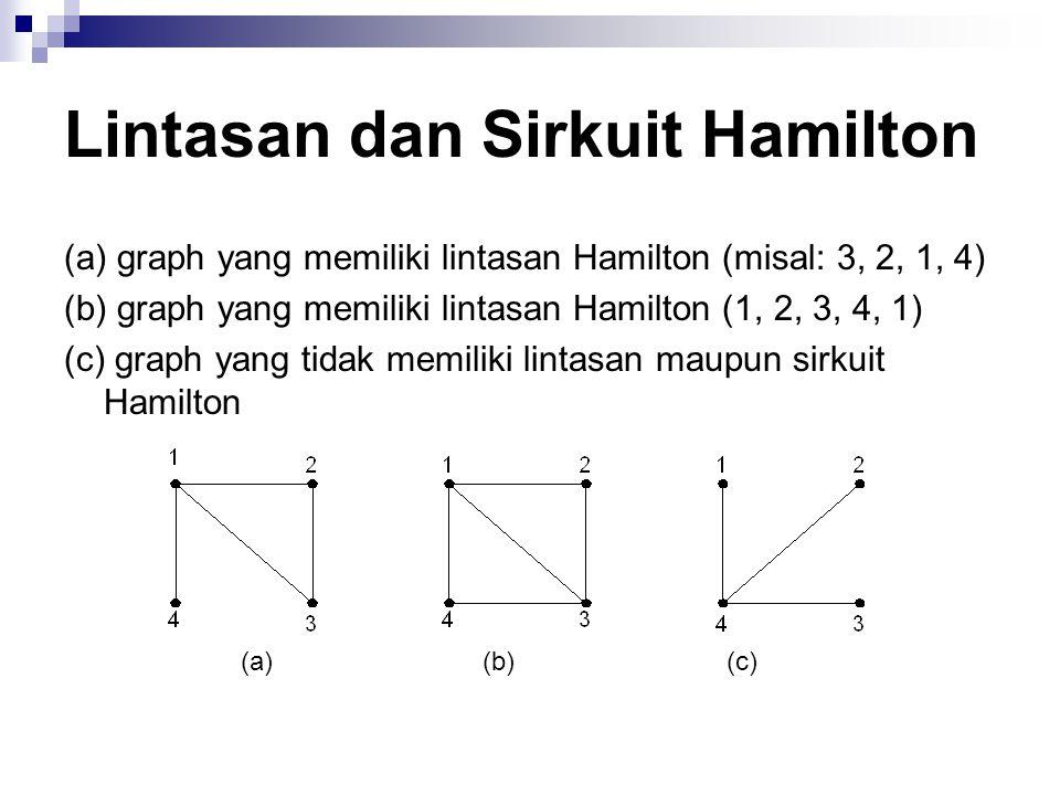 Lintasan dan Sirkuit Hamilton
