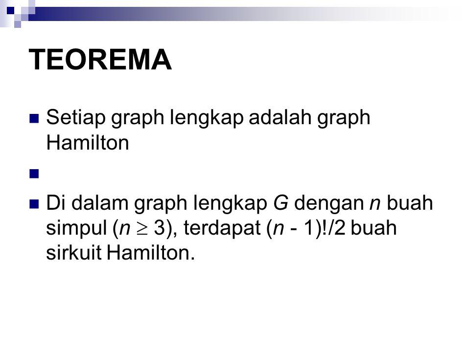 TEOREMA Setiap graph lengkap adalah graph Hamilton