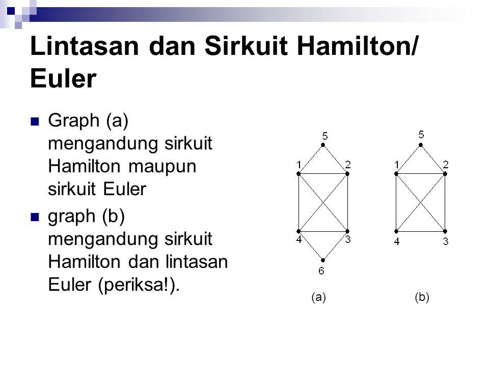 Lintasan dan Sirkuit Hamilton/ Euler