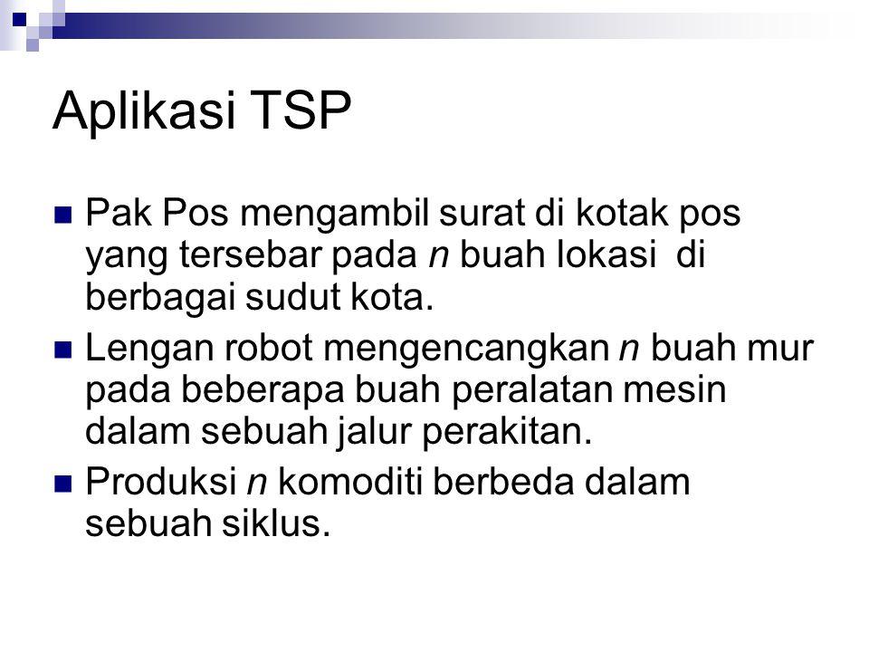 Aplikasi TSP Pak Pos mengambil surat di kotak pos yang tersebar pada n buah lokasi di berbagai sudut kota.