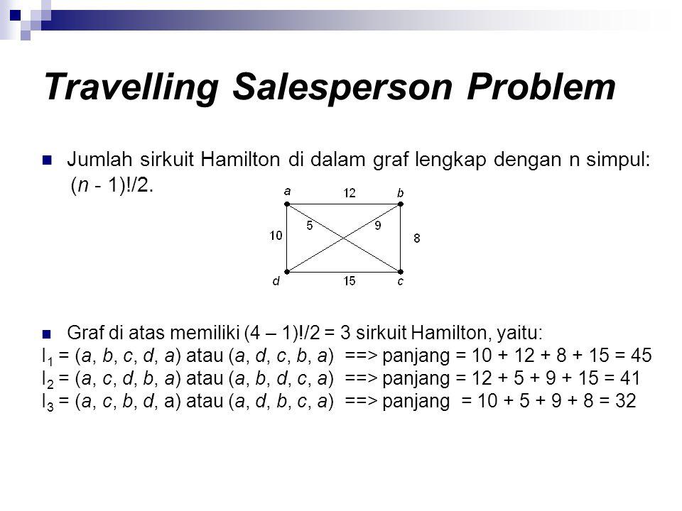 Travelling Salesperson Problem