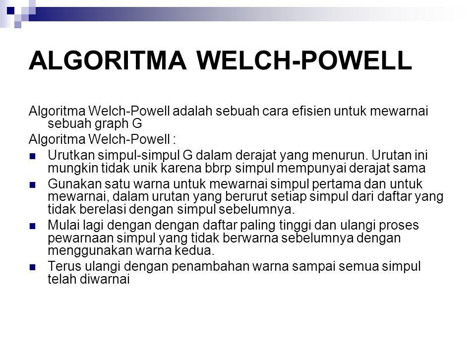 ALGORITMA WELCH-POWELL