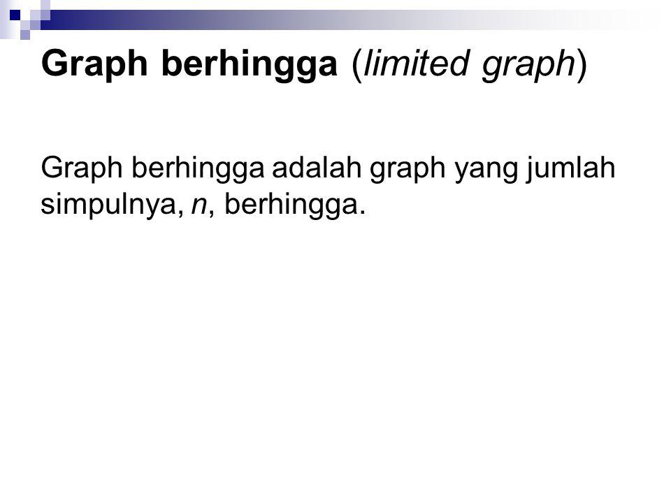 Graph berhingga (limited graph)