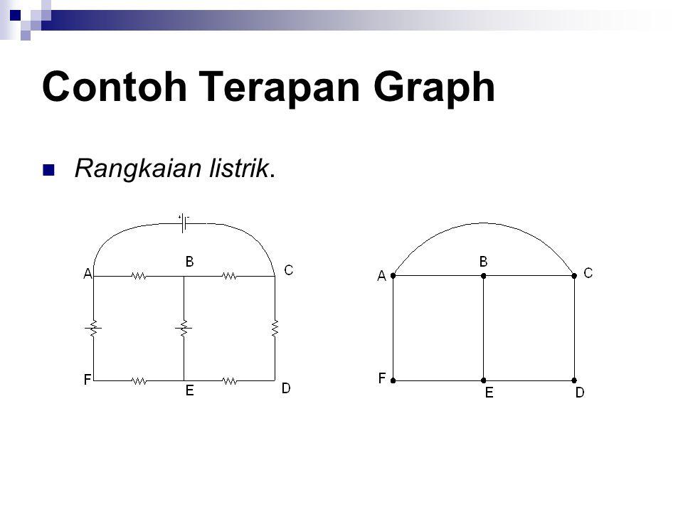 Contoh Terapan Graph Rangkaian listrik.