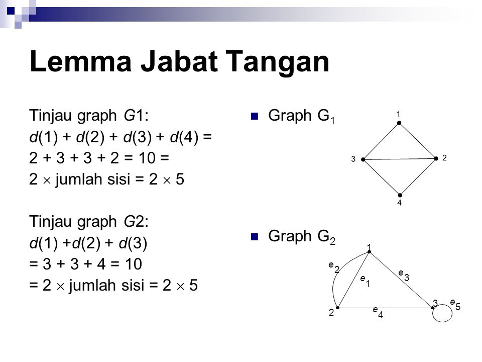 Lemma Jabat Tangan Tinjau graph G1: d(1) + d(2) + d(3) + d(4) =