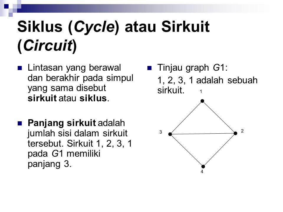 Siklus (Cycle) atau Sirkuit (Circuit)