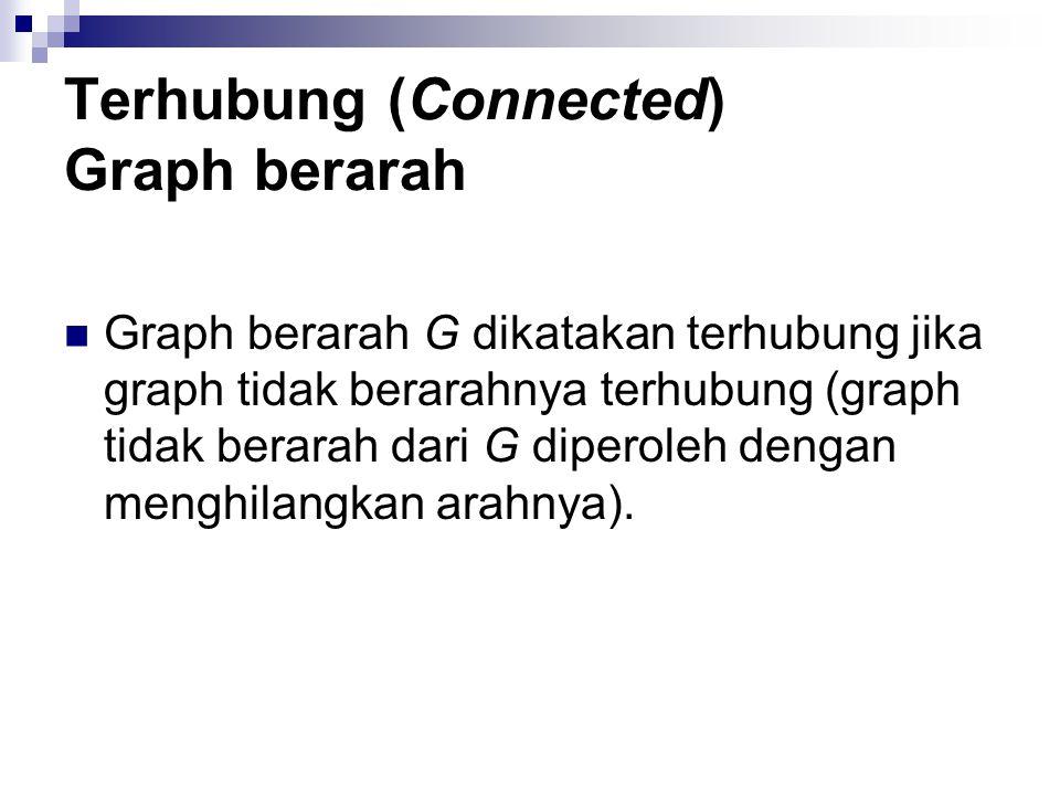 Terhubung (Connected) Graph berarah