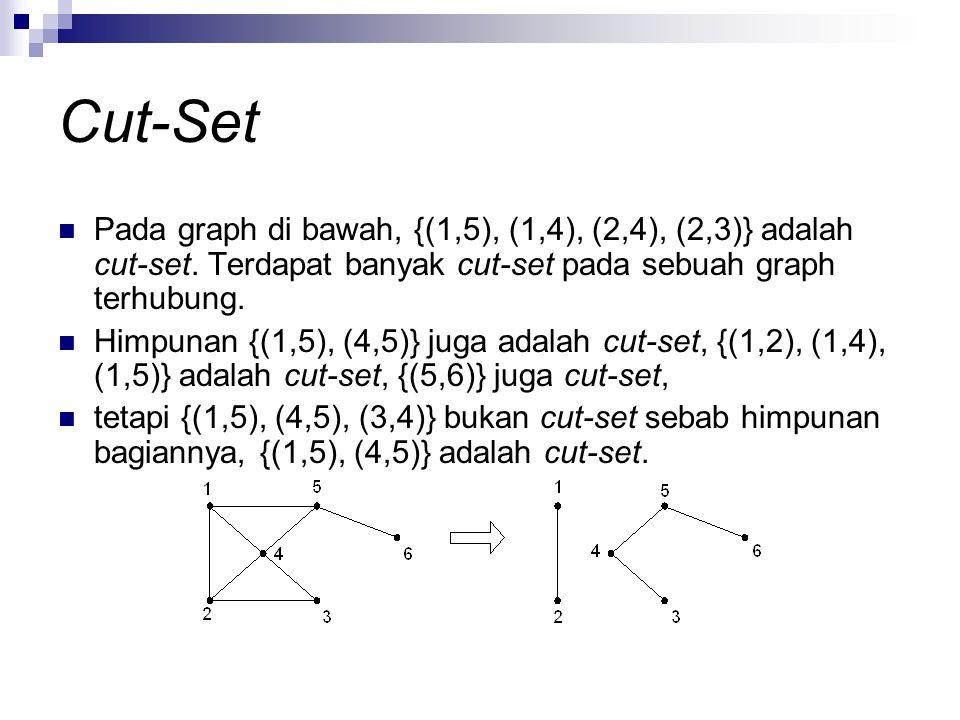 Cut-Set Pada graph di bawah, {(1,5), (1,4), (2,4), (2,3)} adalah cut-set. Terdapat banyak cut-set pada sebuah graph terhubung.