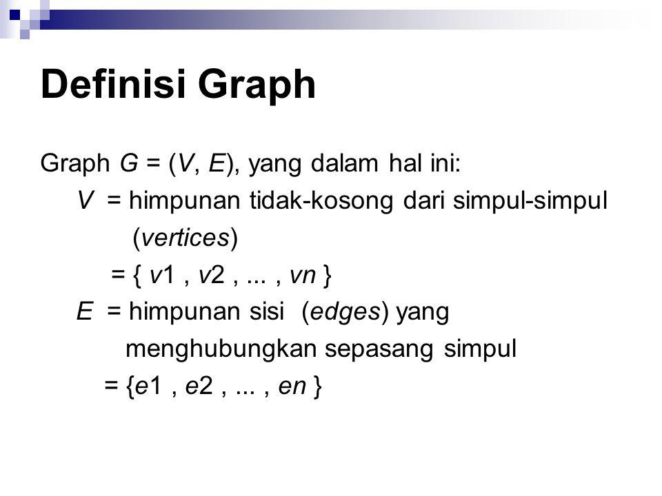 Definisi Graph Graph G = (V, E), yang dalam hal ini: