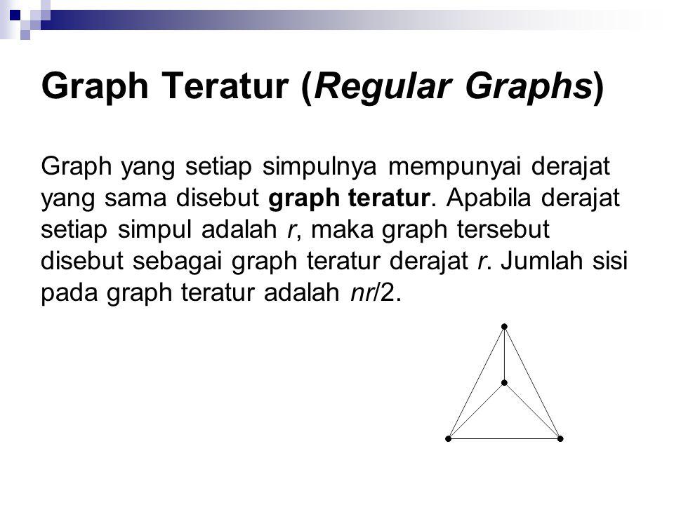 Graph Teratur (Regular Graphs)