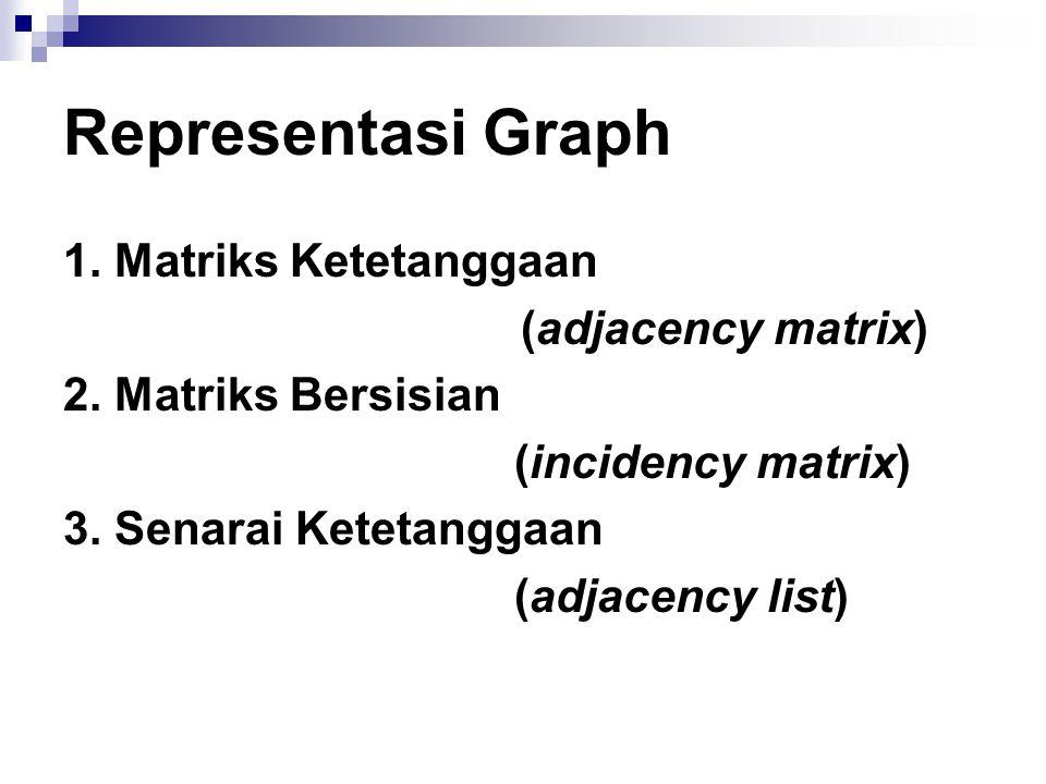 Representasi Graph 1. Matriks Ketetanggaan 2. Matriks Bersisian