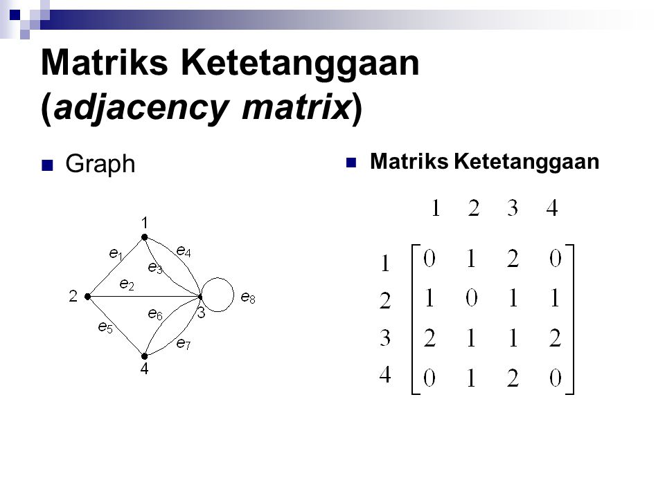 Matriks Ketetanggaan (adjacency matrix)