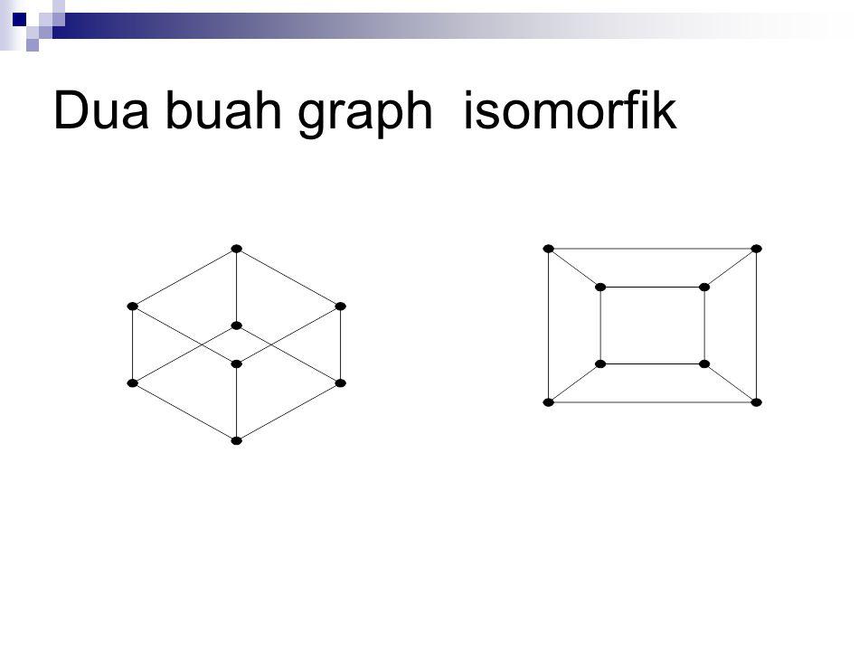 Dua buah graph isomorfik