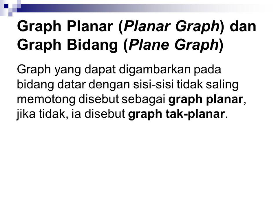 Graph Planar (Planar Graph) dan Graph Bidang (Plane Graph)