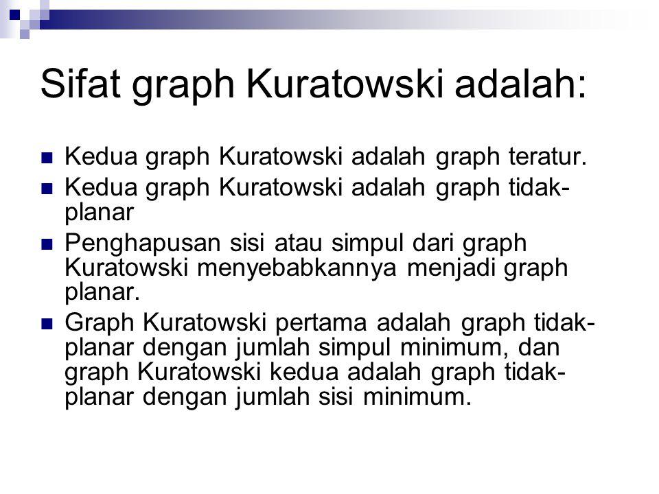 Sifat graph Kuratowski adalah: