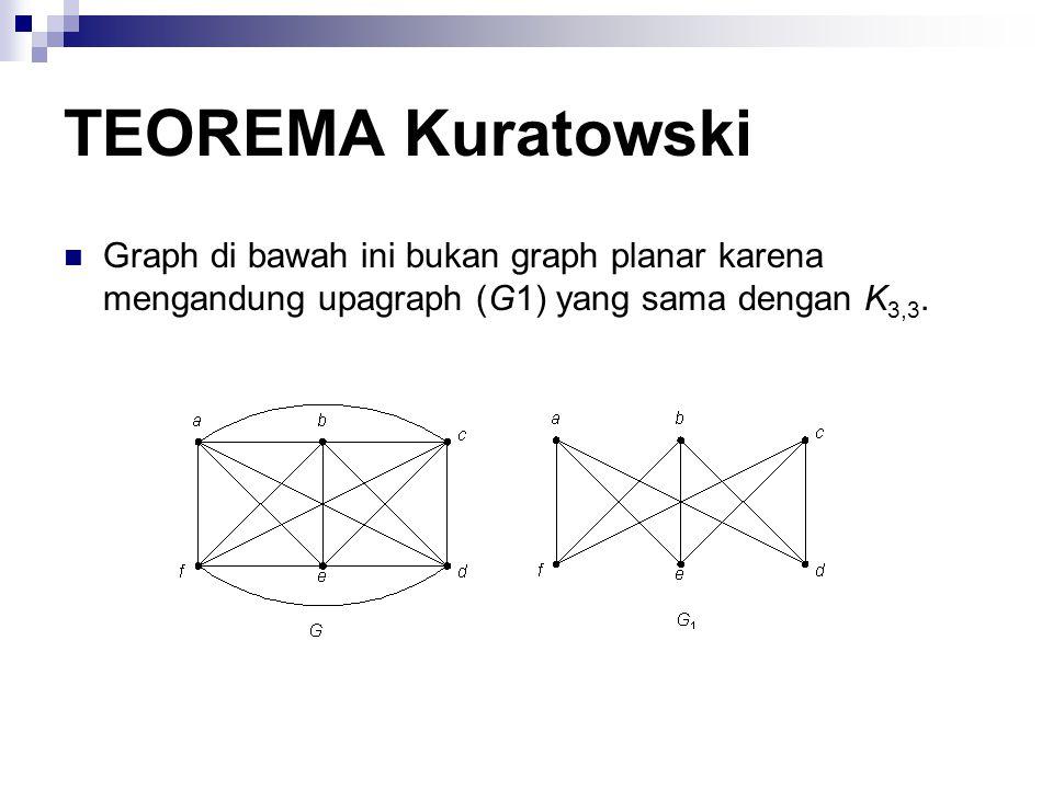 TEOREMA Kuratowski Graph di bawah ini bukan graph planar karena mengandung upagraph (G1) yang sama dengan K3,3.
