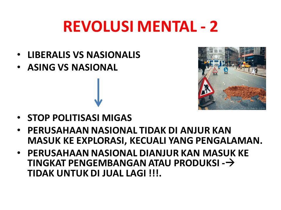 REVOLUSI MENTAL - 2 LIBERALIS VS NASIONALIS ASING VS NASIONAL