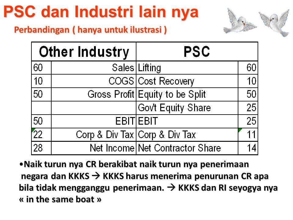 PSC dan Industri lain nya