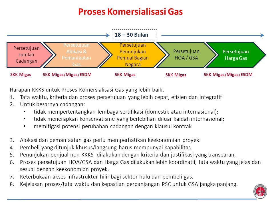 Proses Komersialisasi Gas