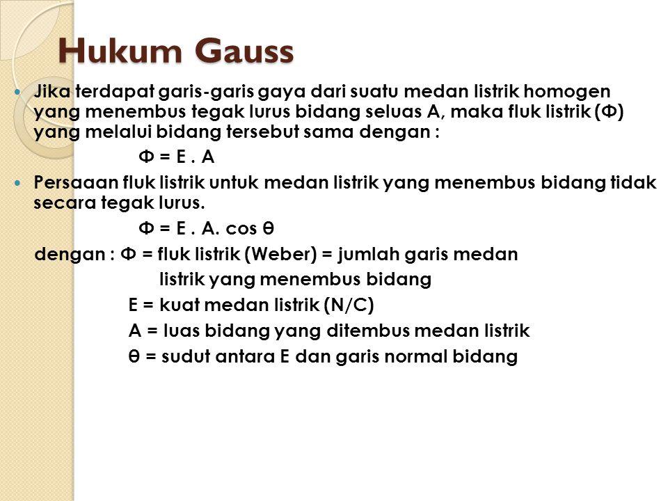 Hukum Gauss