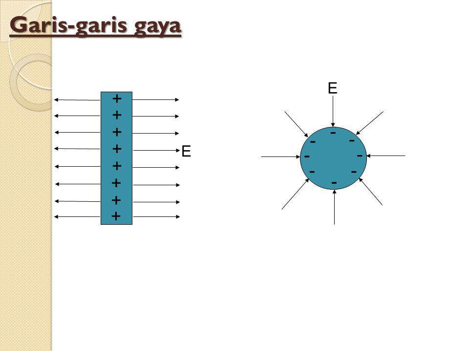 Garis-garis gaya + - E