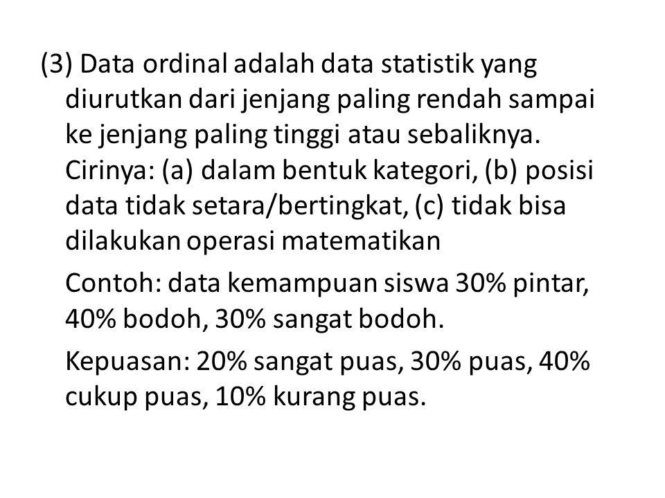 (3) Data ordinal adalah data statistik yang diurutkan dari jenjang paling rendah sampai ke jenjang paling tinggi atau sebaliknya.