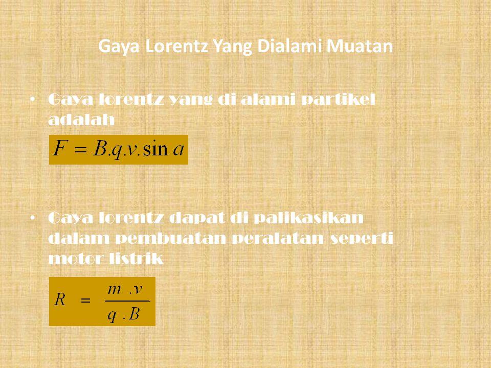 Gaya Lorentz Yang Dialami Muatan