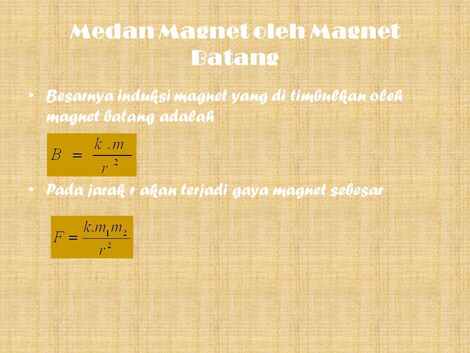 Medan Magnet oleh Magnet Batang