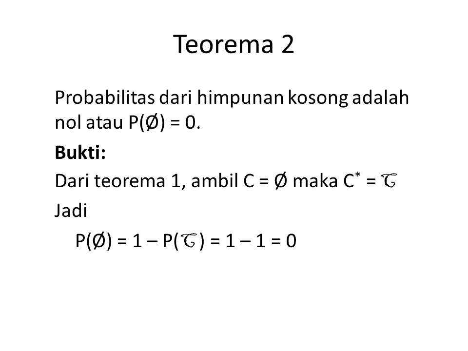 Teorema 2 Probabilitas dari himpunan kosong adalah nol atau P(Ø) = 0.