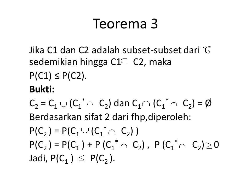 Teorema 3 Jika C1 dan C2 adalah subset-subset dari C sedemikian hingga C1 C2, maka. P(C1) ≤ P(C2).