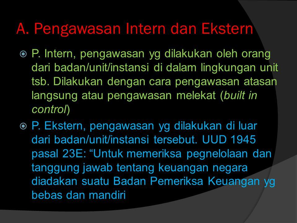 A. Pengawasan Intern dan Ekstern