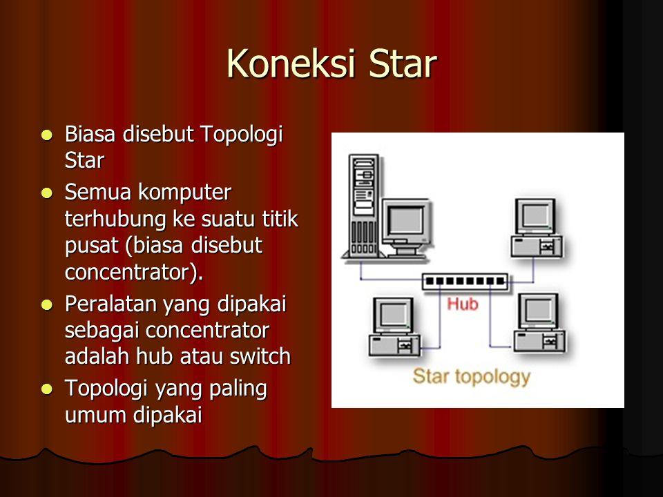Koneksi Star Biasa disebut Topologi Star