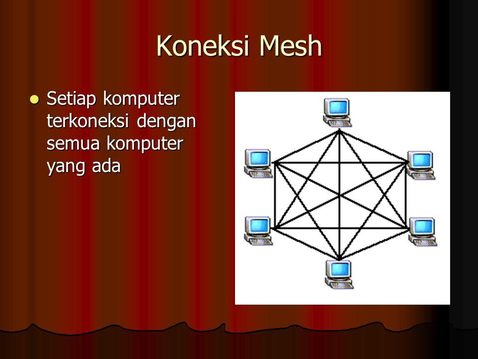 Koneksi Mesh Setiap komputer terkoneksi dengan semua komputer yang ada