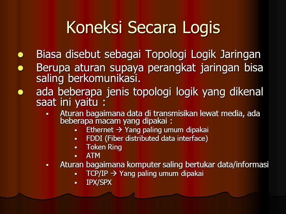 Koneksi Secara Logis Biasa disebut sebagai Topologi Logik Jaringan