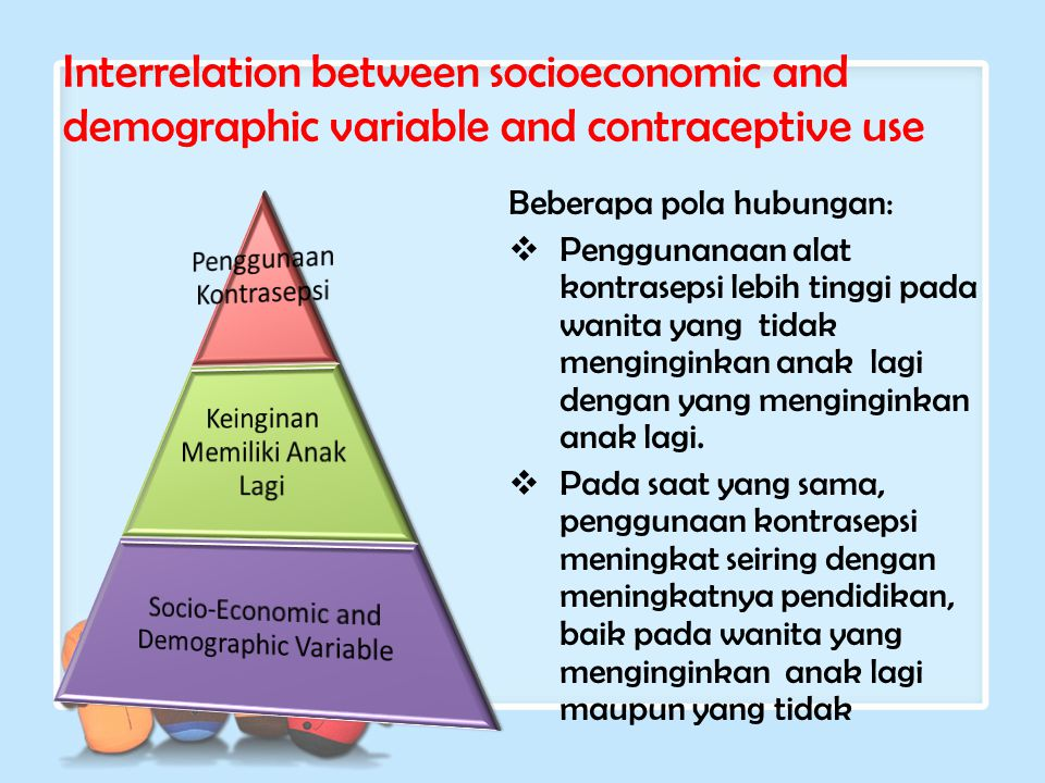 Interrelation between socioeconomic and demographic variable and contraceptive use