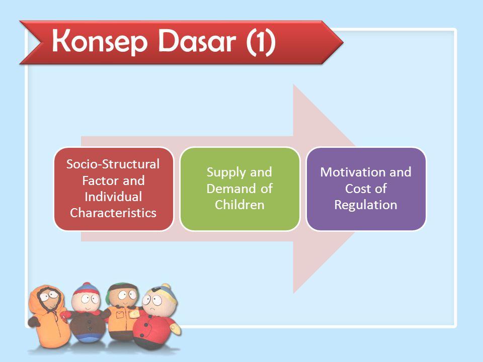 Socio-Structural Factor and Individual Characteristics