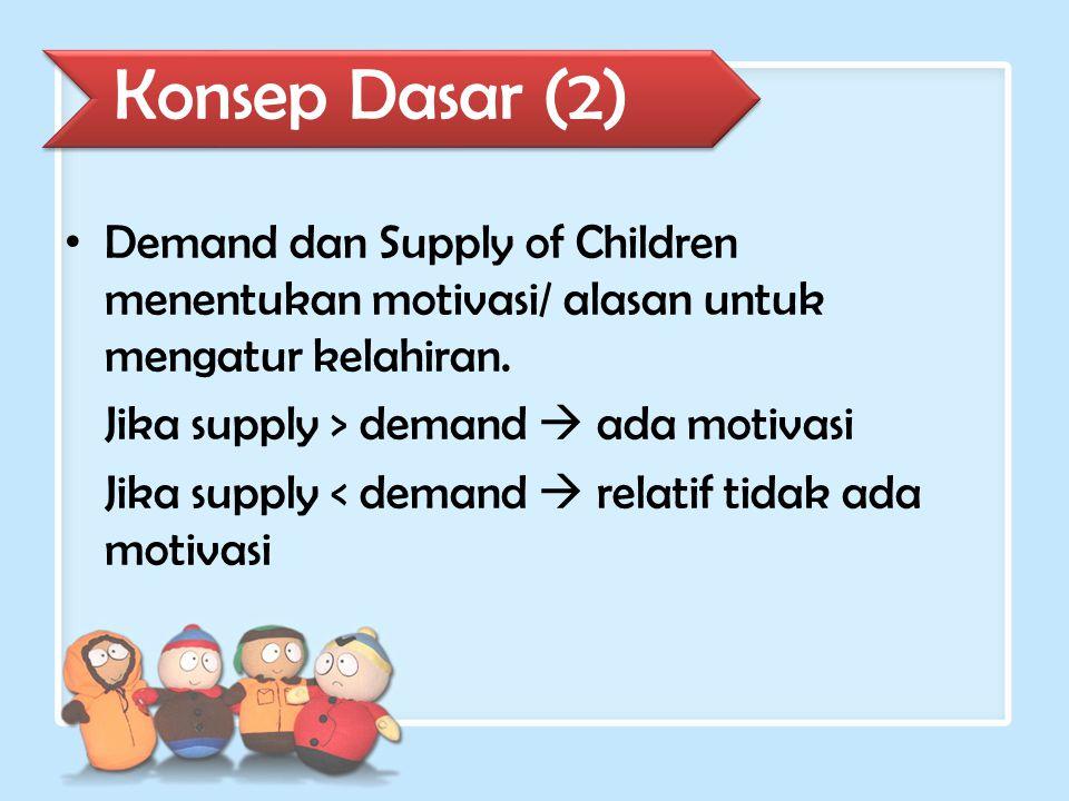 Jika supply > demand  ada motivasi