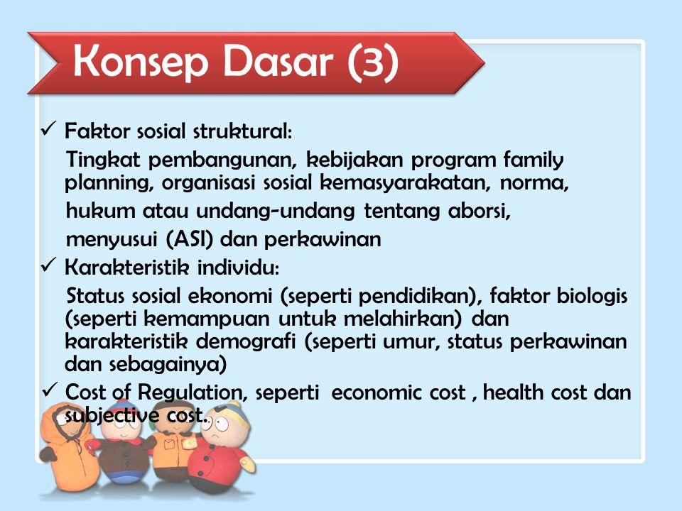 Faktor sosial struktural: