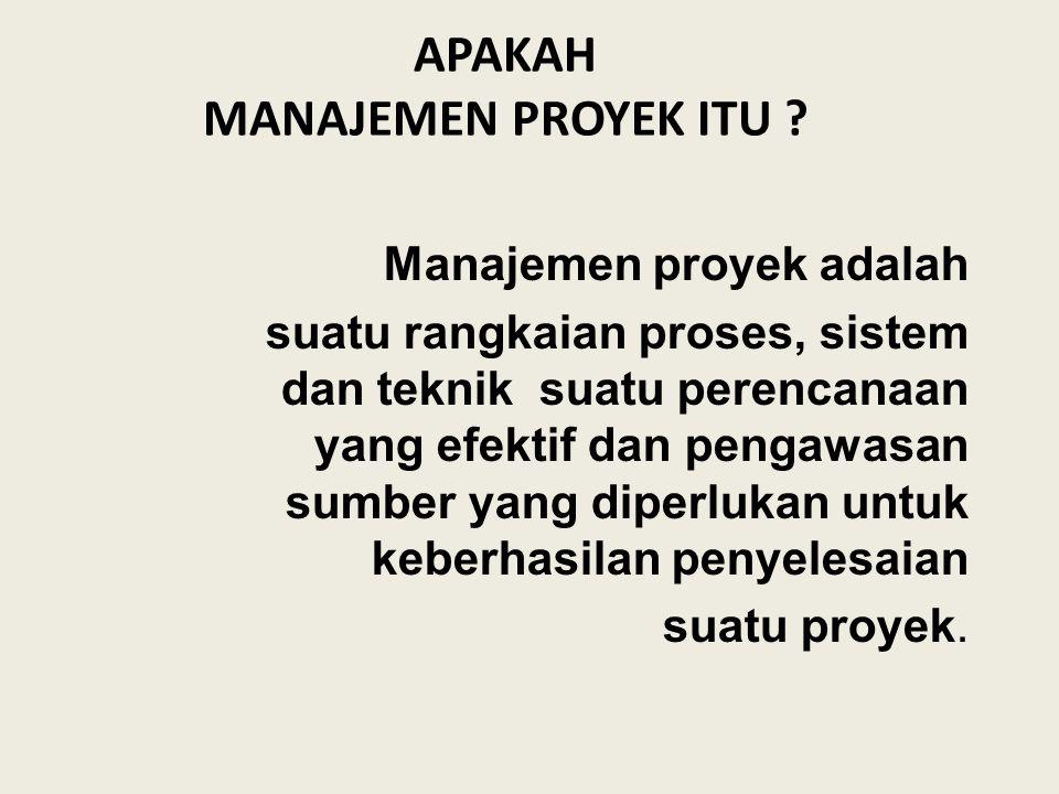 APAKAH MANAJEMEN PROYEK ITU