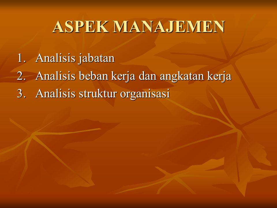 ASPEK MANAJEMEN 1. Analisis jabatan