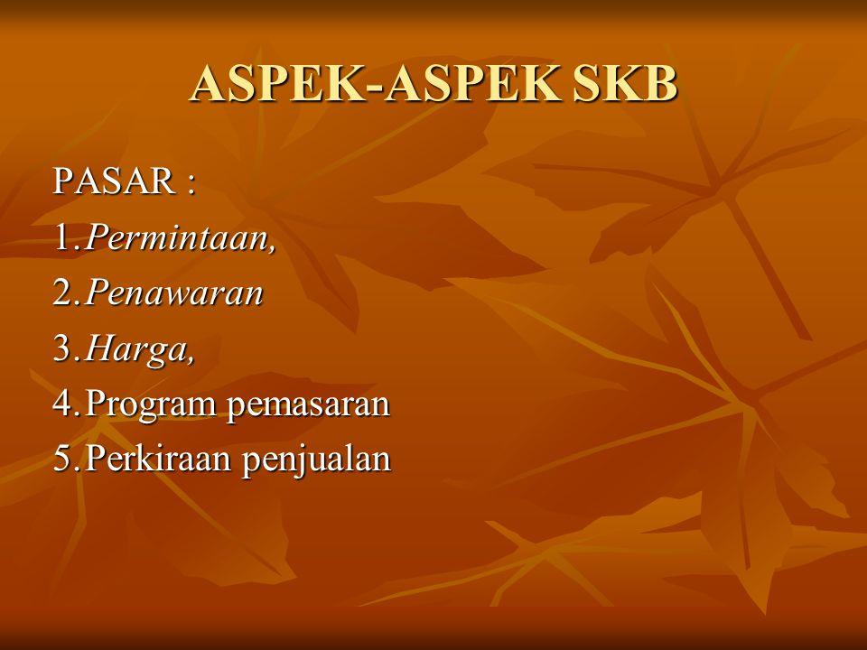 ASPEK-ASPEK SKB PASAR : 1. Permintaan, 2. Penawaran 3. Harga,