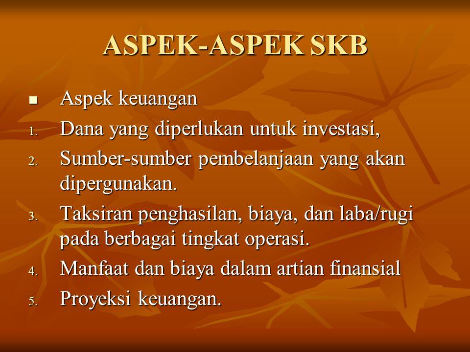 ASPEK-ASPEK SKB Aspek keuangan Dana yang diperlukan untuk investasi,