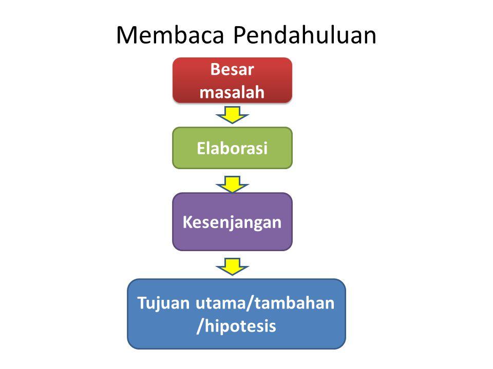 Tujuan utama/tambahan