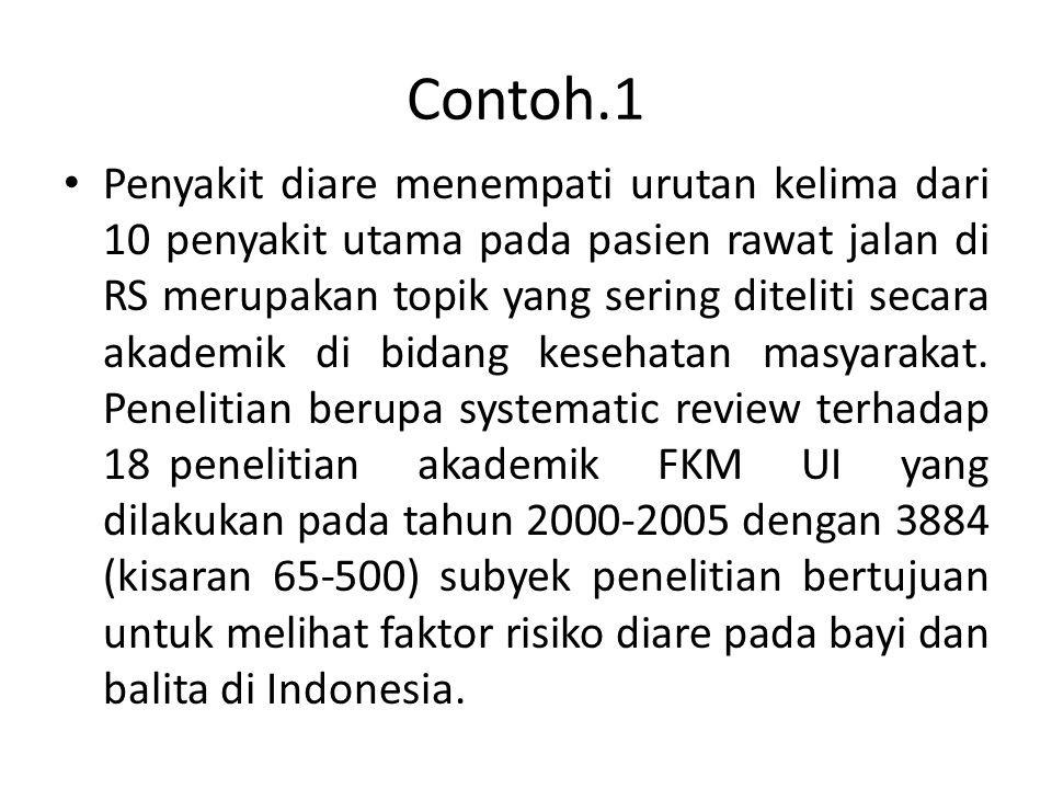 Contoh.1