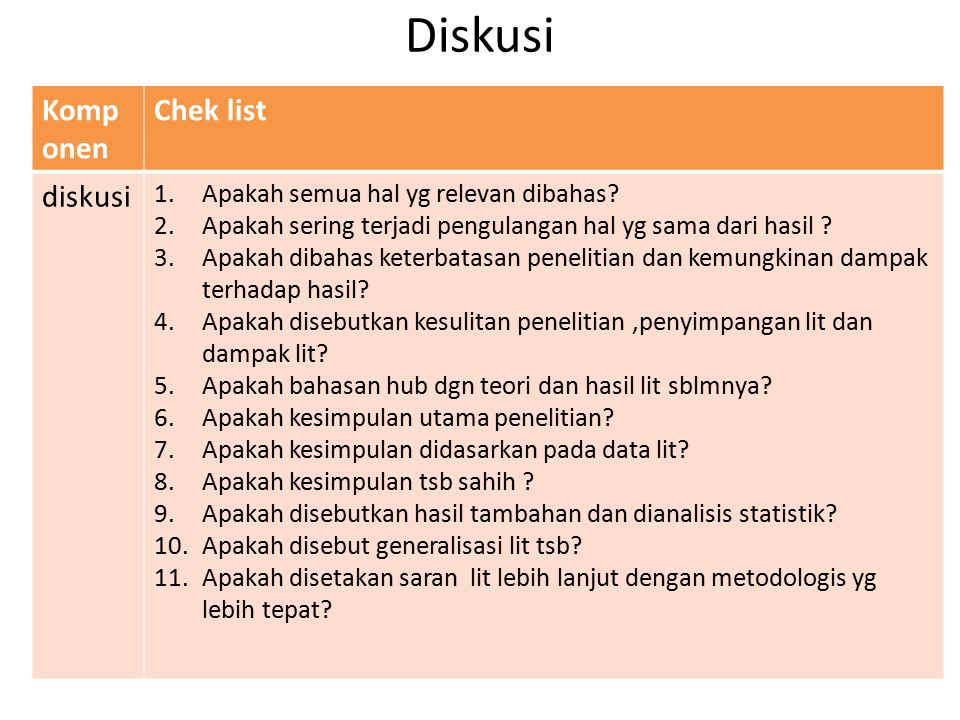 Diskusi Komponen Chek list diskusi